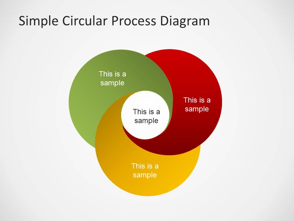 Free Circular Process Diagrams For Powerpoint