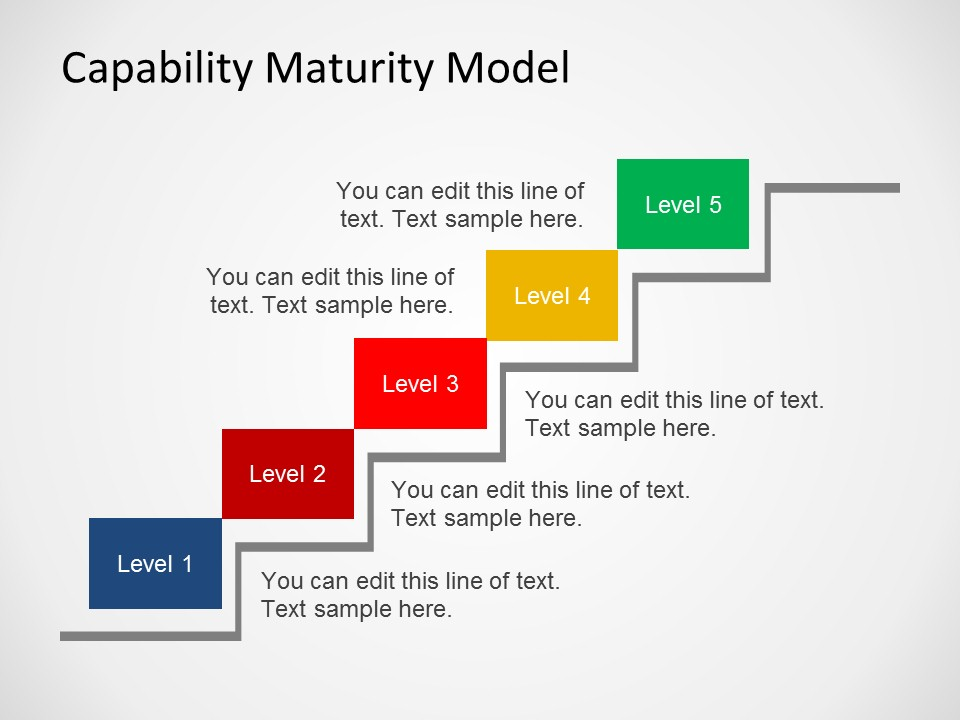 capability maturity model template for powerpoint With capabilities presentation template