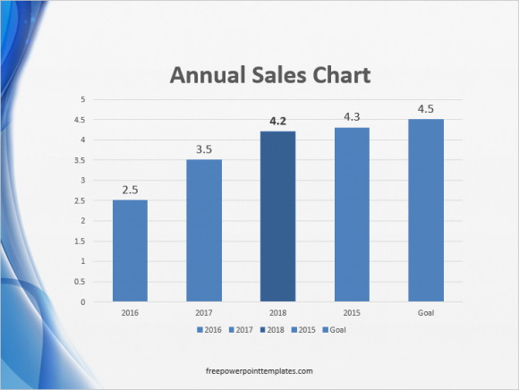How to add data labels to bar graphs in powerpoint free data labels insert column graph 4 freepowerpointtemplates toneelgroepblik Image collections
