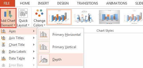 How To Format a Chart in PowerPoint 2013 2
