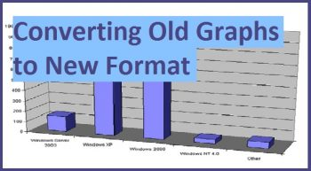 Old Graphs - Office XP Graph - Featured - FreePowerPointTemplates