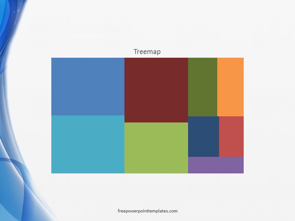 Powerpoint 2016 Charts Treemap