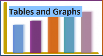 Tables and graphs - Featured - 2 - FreePowerPointTemplates