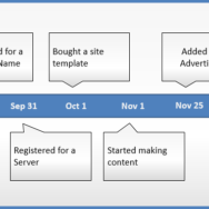 Timeline -- Featured - FreePowerPointTemplates