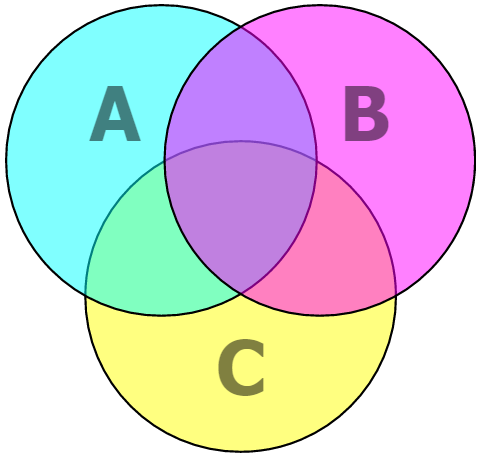 Showing relations in powerpoint slides using venn diagrams free ways of making venn diagrams in powerpoint 2013 ccuart Image collections