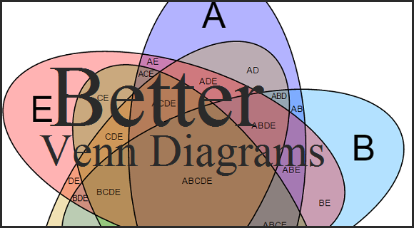 Showing relations in powerpoint slides using venn diagrams free showing relations in powerpoint slides using venn diagrams free powerpoint templates toneelgroepblik Gallery
