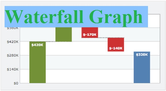 Waterfall chart powerpoint template