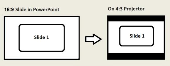 Widescreen - Comparison - 2 - freepowerpointtemplates