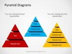 00012-01-pyramid-chart-1