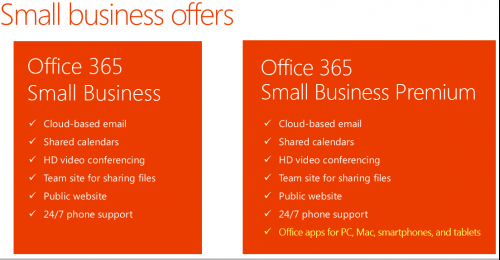 Office 365 Small Business Premium Free Powerpoint Templates