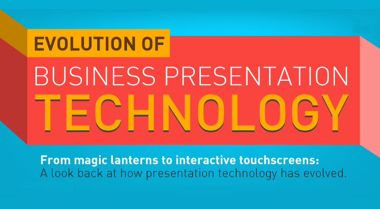Business Presentation Evolution With Technology Infographic