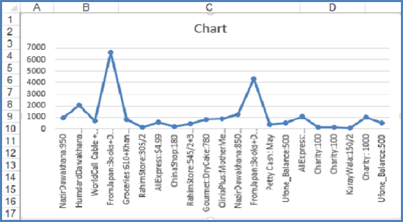 excel line graph featured freepowerpointtemplates. Black Bedroom Furniture Sets. Home Design Ideas