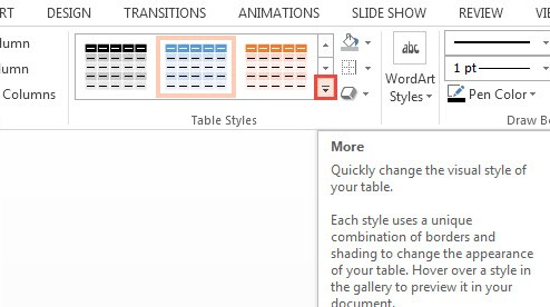 How To Apply Table Styles in PowerPoint 2013 1