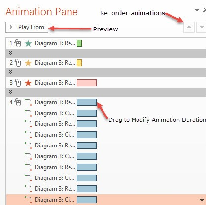 How To  Customize Animation Effects in PowerPoint 2013 2