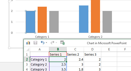 How To Insert Chart Data in PowerPoint 2013 3