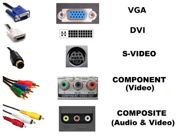 TV -- VGA DVI S-Video Component Composite Port and cable - FreePowerPointTemplates