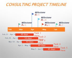 Timeline -- Timeline Example - Consulting Timeline - FreePowerPointTemplates