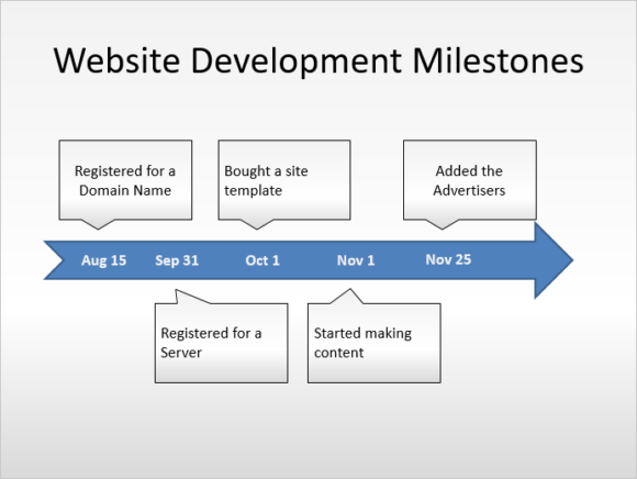 Timeline -- Timeline Example - From Template - FreePowerPointTemplates