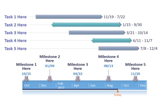 Timeline -- Timeline Example - Gantt - 2 - FreePowerPointTemplates