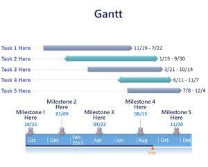 Timeline -- Timeline Example - Gantt - FreePowerPointTemplates
