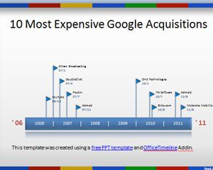 Timeline -- Timeline Example - expensive-google-acquisitions - FreePowerPointTemplates